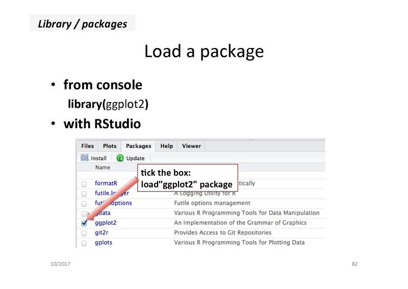 R Packages Pdf